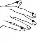 The EFT tapping points on the hand.