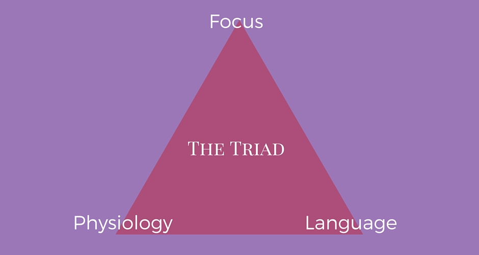 The Triad - Three things we can always change
